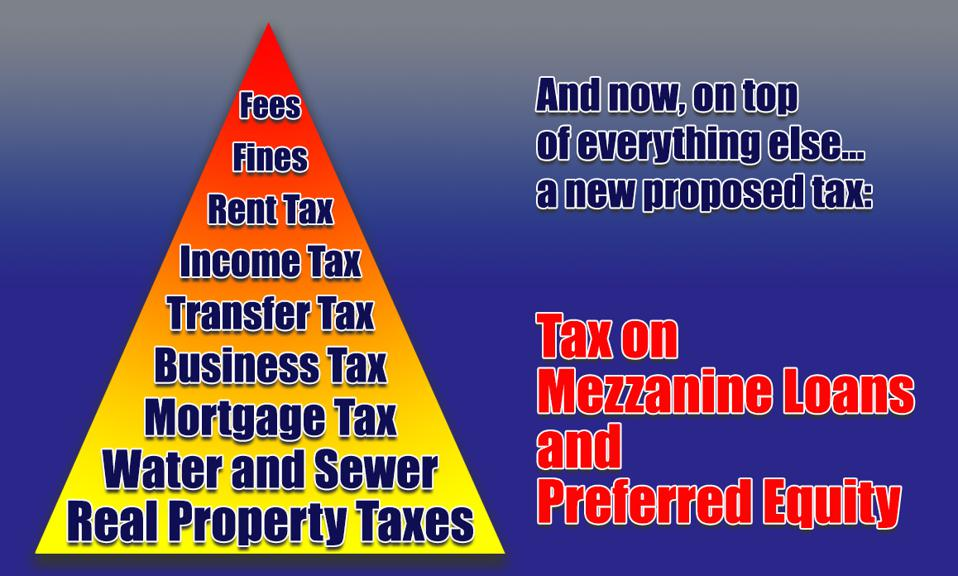 List of existing NY taxes on real estate.