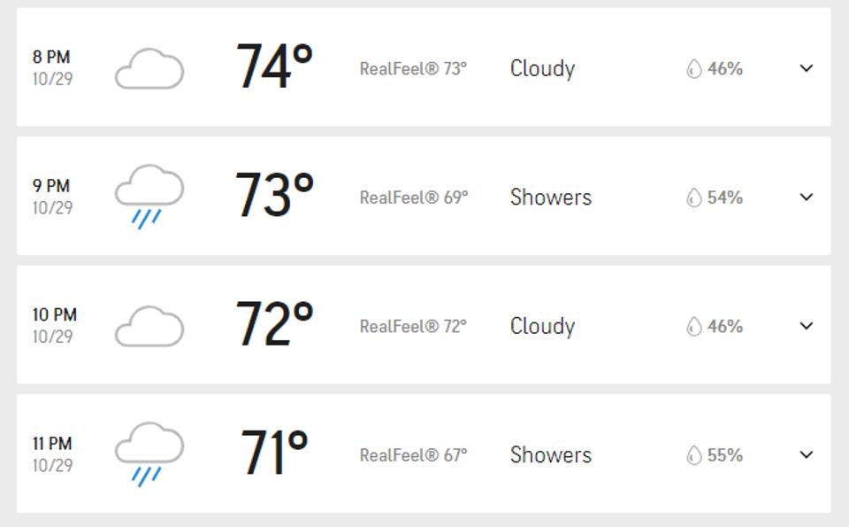 Thursday Night Football Week 8 weather forecast