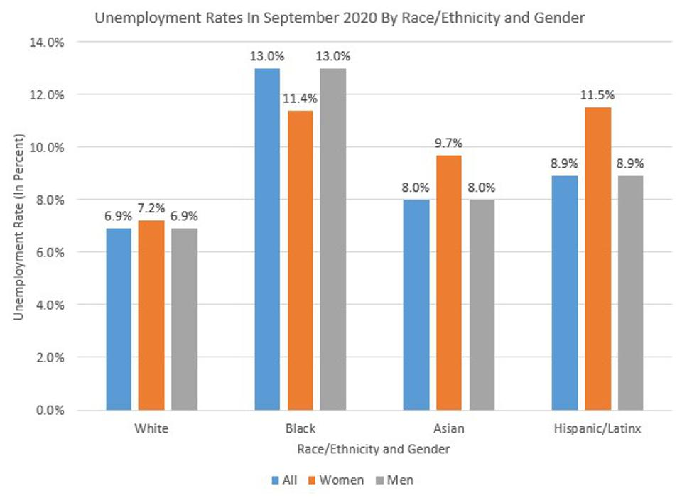 Women Suffer More In The Recession Than Men