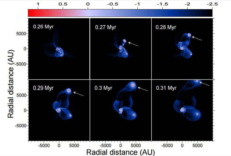 Ejection of planets in young solar systems can create rogue, orphaned planets.