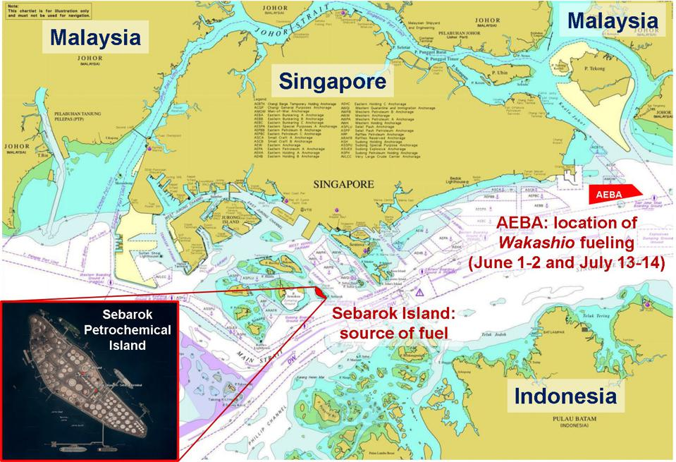 Map of Singapore with main bunker fuel locations.  The origin of the oil and location of Wakashio refuelling highlighted in red.