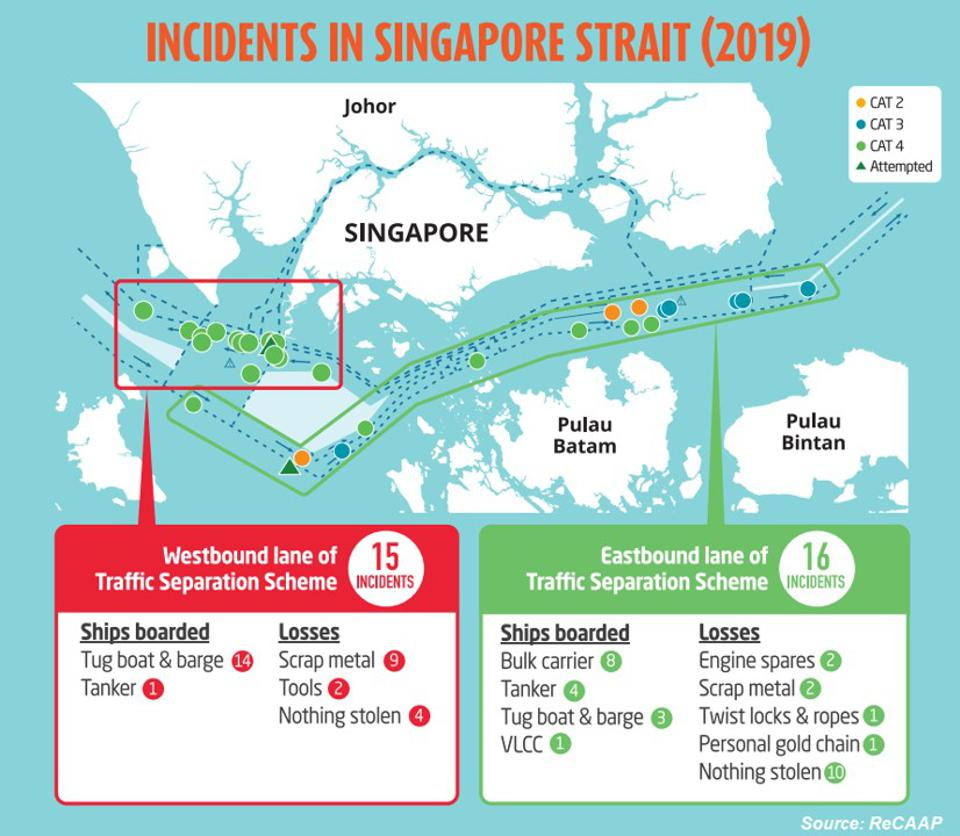 There are growing incidents of ships being boarded around Singapore