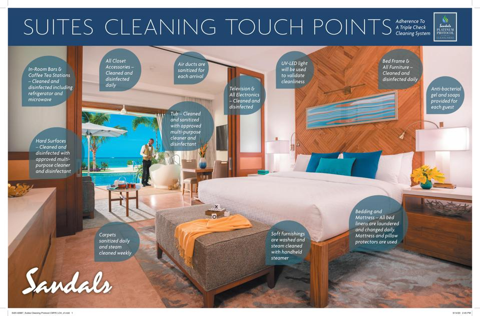 Graphics of 12 touch points for sanitization in Sandals suites