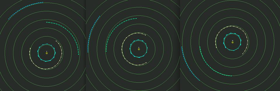 Uranus's orbit was too fast, then the right speed, then too slow, all because of Neptune.
