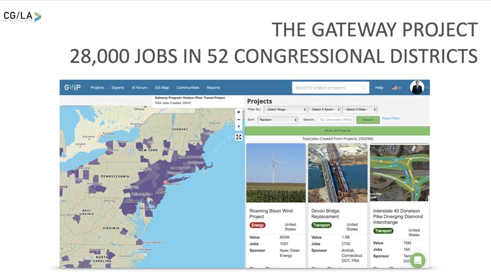 Map of job creation for the Gateway Project