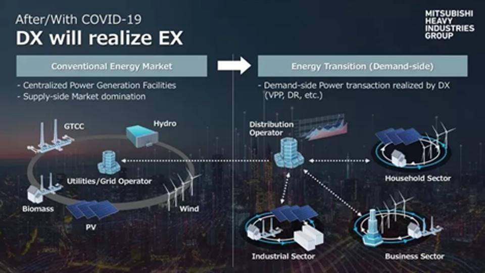 The energy transition involves a shift from monopoly to democratic energy management.