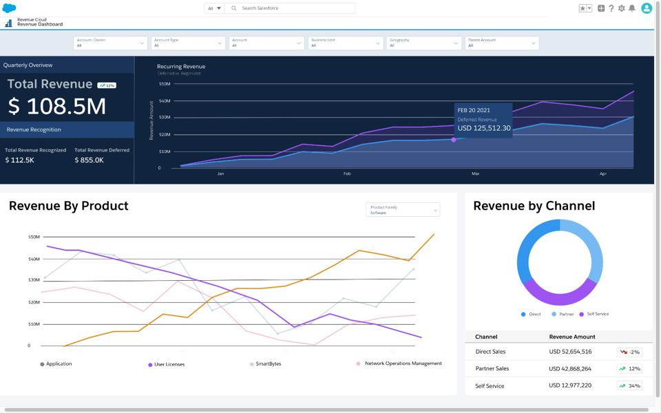 Why Salesforce Launching Revenue Cloud Now Is What Sales Leaders Need
