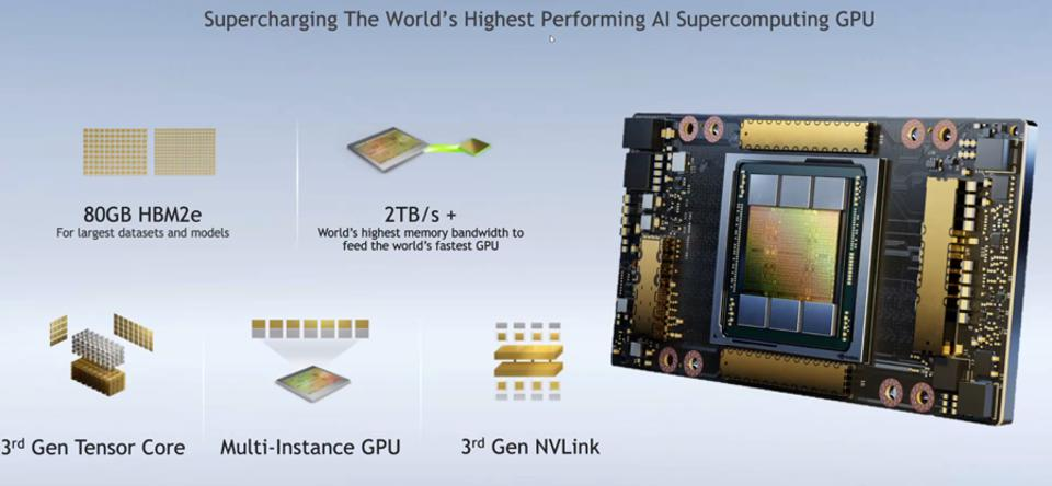 Figure 1: The new A100 80GB platform comes on an SXM4 package. It is only available in the DGX and HGX servers and boards, all through NVIDIA's reseller channel partners.