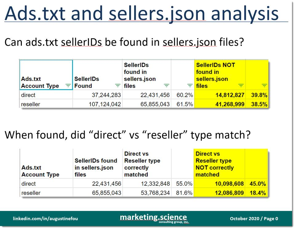 ads.txt and sellers.json match data from deepsee.io