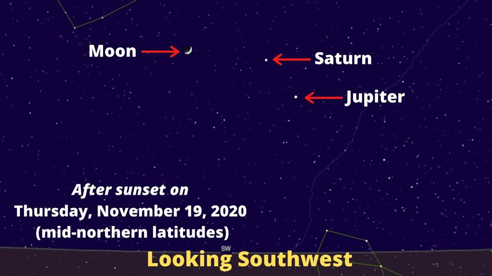 How to see the Moon close to Jupiter and Saturn on Thursday, November 19, 2020.