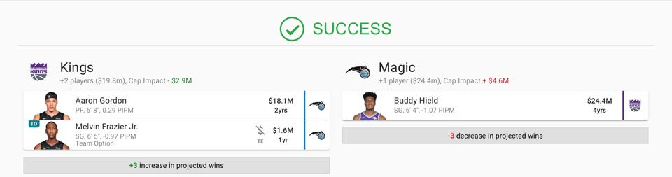 The Orlando Magic's trade package for Buddy Hield.