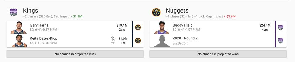 Denver Nuggets trade package for Buddy Hield.