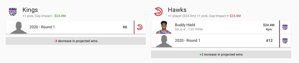 Atlanta Hawks trade package for Buddy Hield.