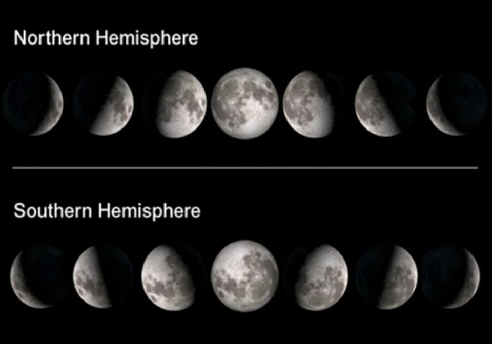 The moon as seen from the northern versus the southern hemisphere, for various phases.