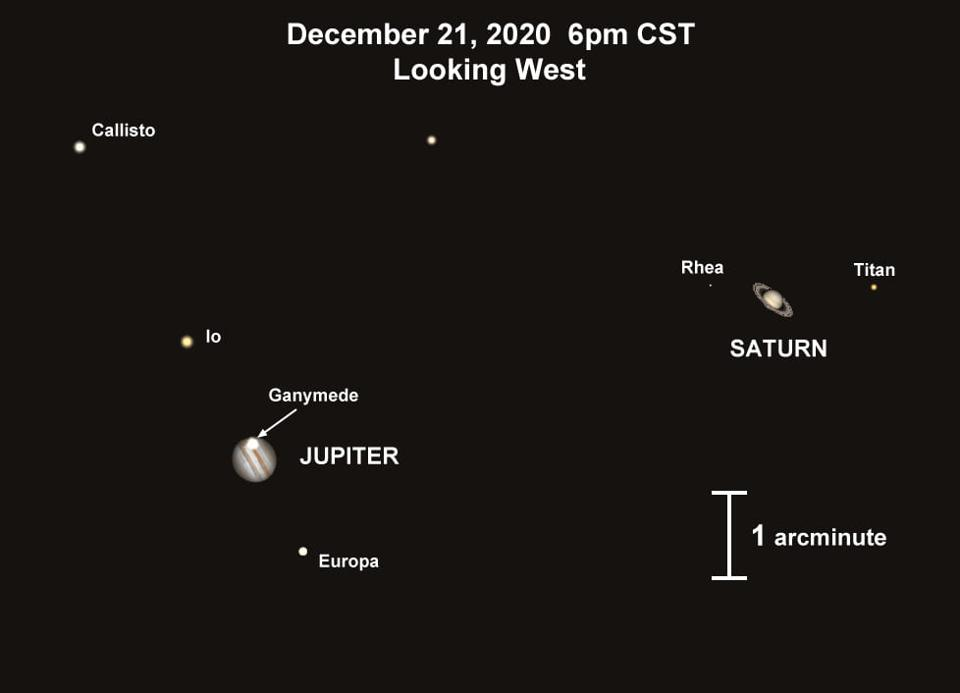 "A view showing how the Jupiter-Saturn conjunction will appear in a telescope pointed toward the western horizon at 6 p.m. CST, Dec. 21, 2020. The image is adapted from graphics by open-source planetarium software Stellarium. (This work, ""jupsat1,"" is adapted from Stellarium by Patrick Hartigan, used under GPL-2.0, and provided under CC BY 4.0 courtesy of Patrick Hartigan)"