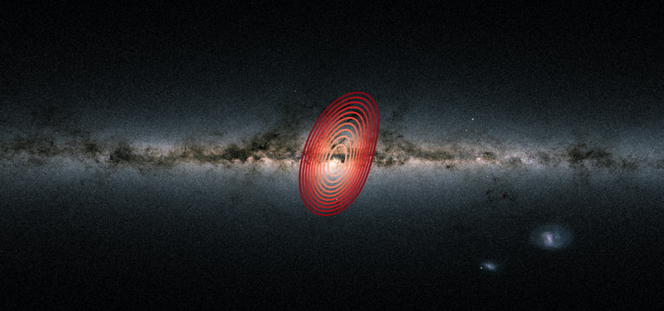 An all-sky image of the stars in the Milky Way as seen from Earth. The colored rings show the approximate extent of the stars that came from the fossil galaxy known as Heracles. The small objects to the lower right of the image are the Large and Small Magellanic Clouds, two small satellite galaxies of the Milky Way.