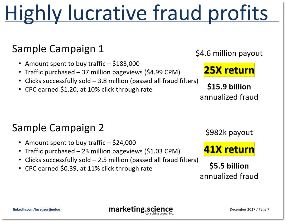 very high profit margins for fraudulent traffic arb