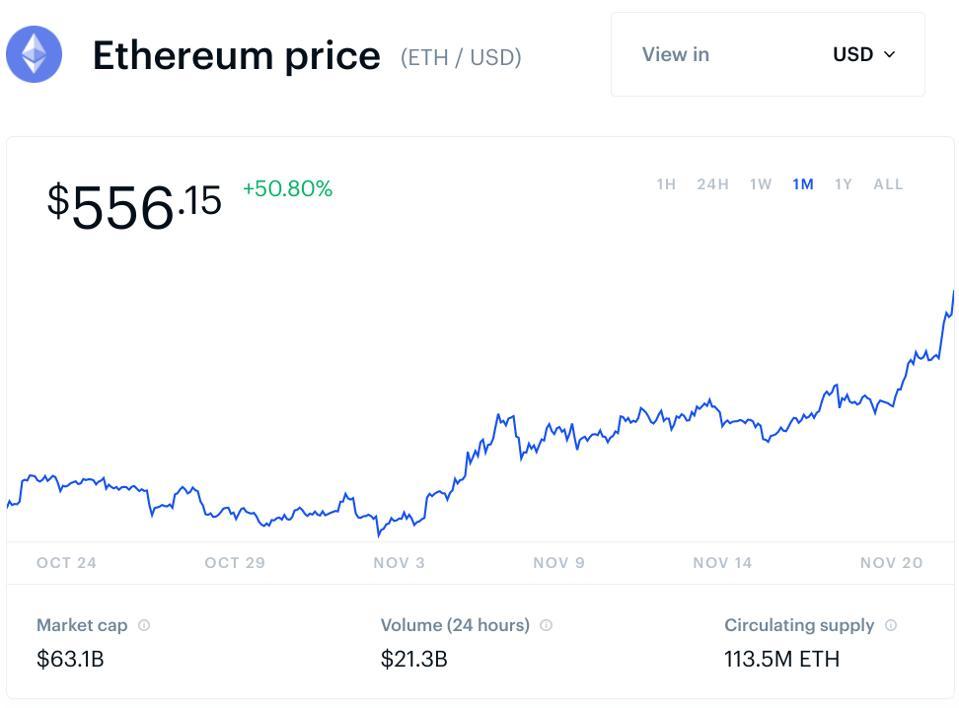 ethereum, Ripple, XRP, chainlink, litecoin, chart