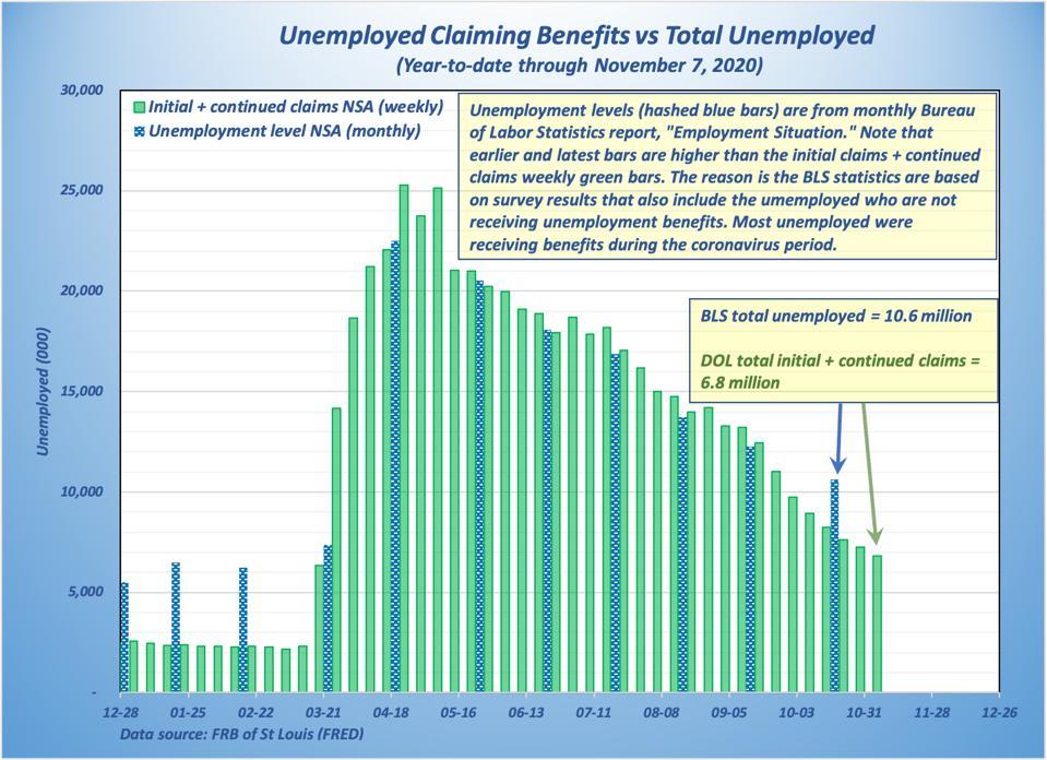 Graph shows quickening falloff of unemployed still receiving benefits