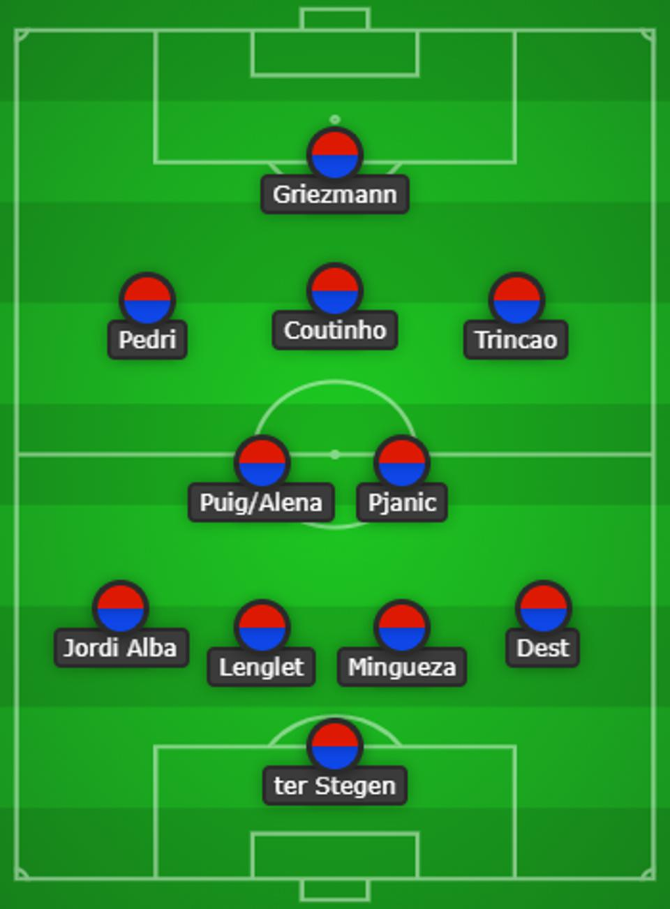 tijrsf2xbcnx1m https www forbes com sites tomsanderson 2020 11 24 fc barcelona versus dynamo kiev preview team news and line up