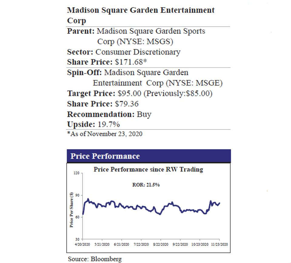 MSG Entertainment and Price Performance