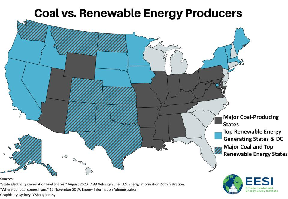 Coal and Renewables