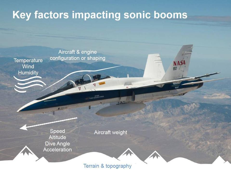 NASA has investigated Boomless supersonic flight and low-boom flight extensively.