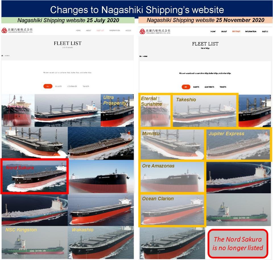 A comparison of Nagashiki Shipping's website on July 25 and November 25 reveals changes (highlighted in red). There are other unexplained vessels listed on Nagashiki Shipping's website (highlighted in orange).