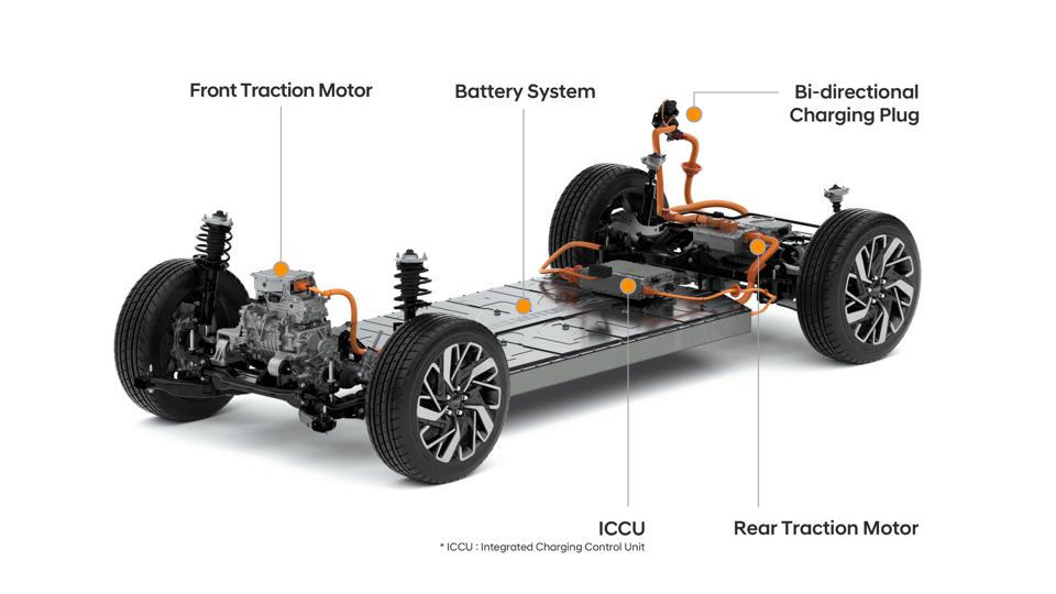 Hyundai Motor Group has developed its new electric global modular platform (E-GMP) to support 23 new battery electric vehicles over the next five years