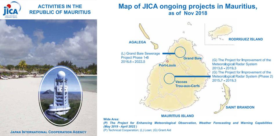 Projects being supported by Japan in Mauritius