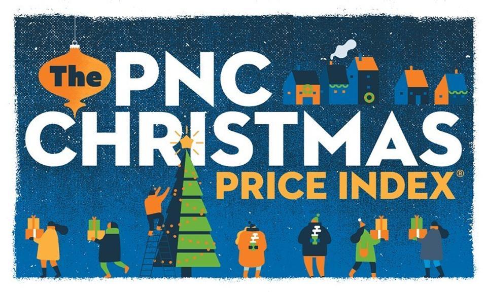 PNC Christmas Price Index promo card