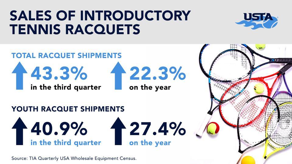 USTA Tennis Racquet Shipments