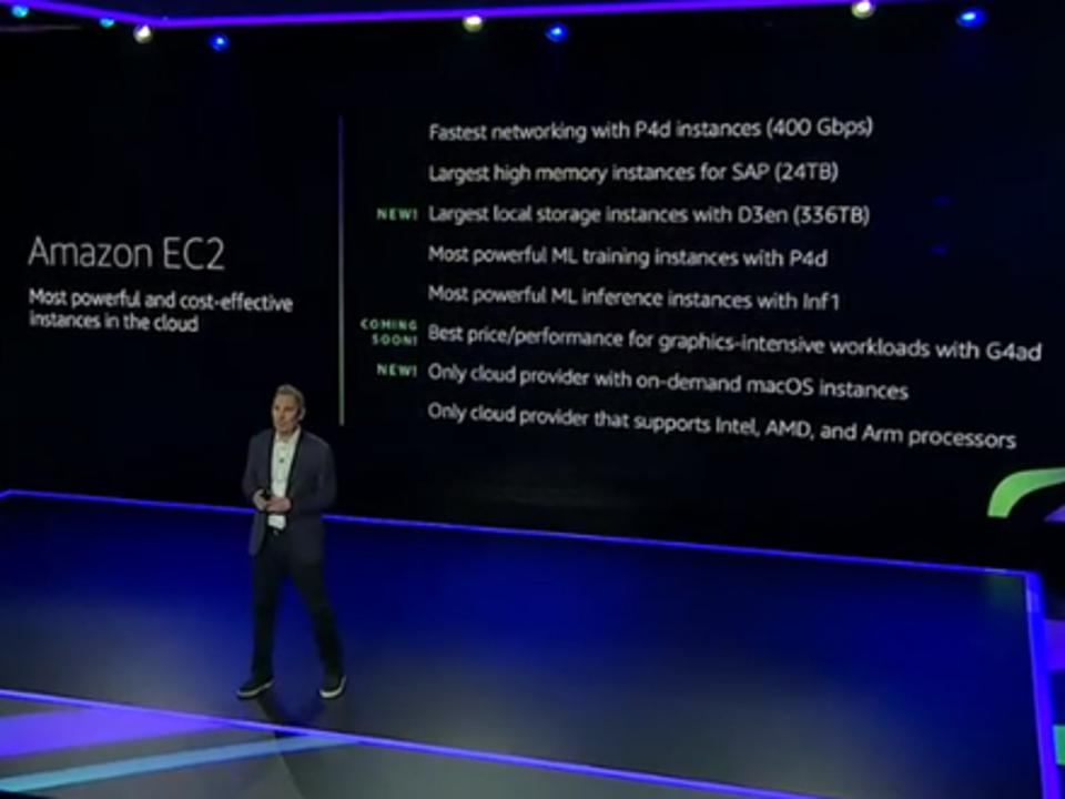 AWS Decommoditizing Compute With Re:Invent 2020 Announcements