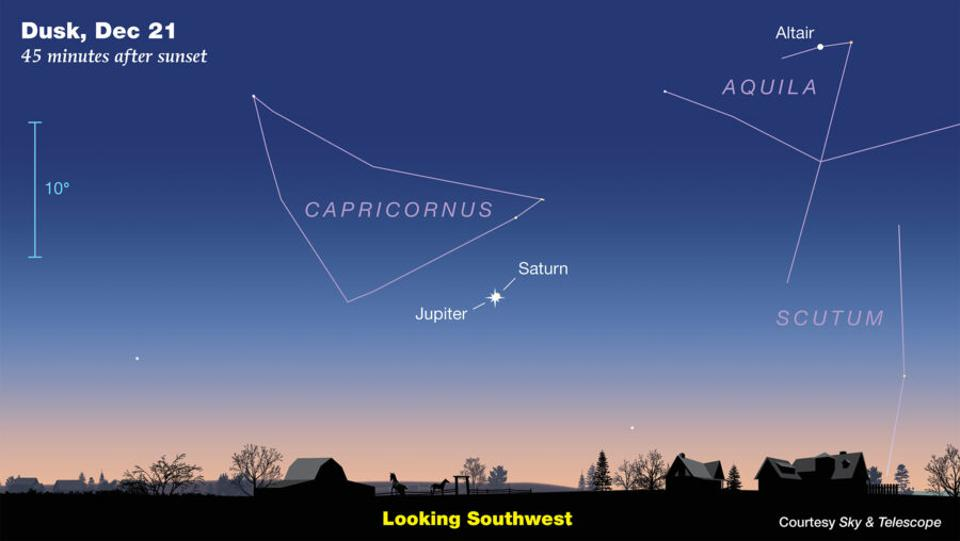 This illustration shows the view facing southwest at dusk on December 21st. Jupiter should be an easy find, but Saturn may require careful scrutiny.