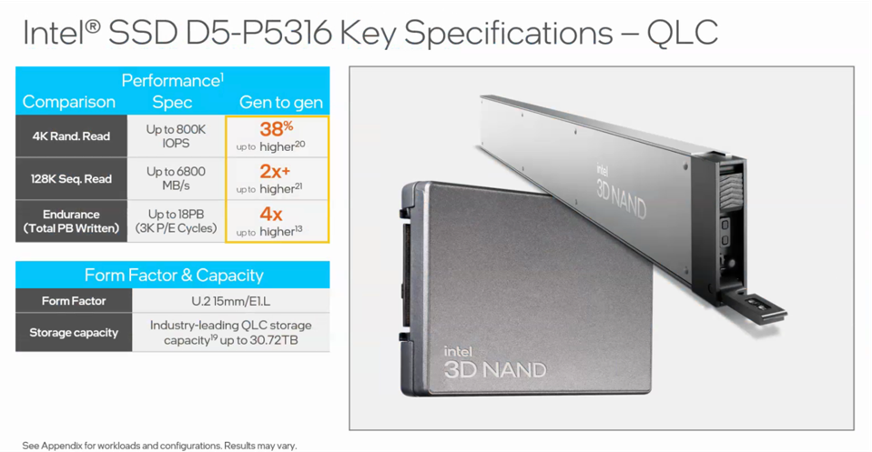 Intel's D5-P5315 SSD