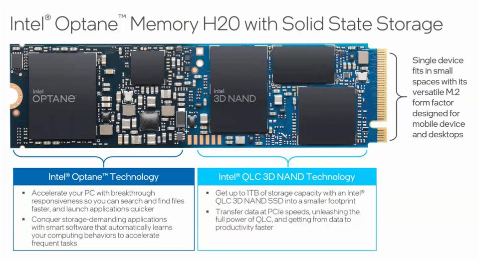 Intel's H20 SSD