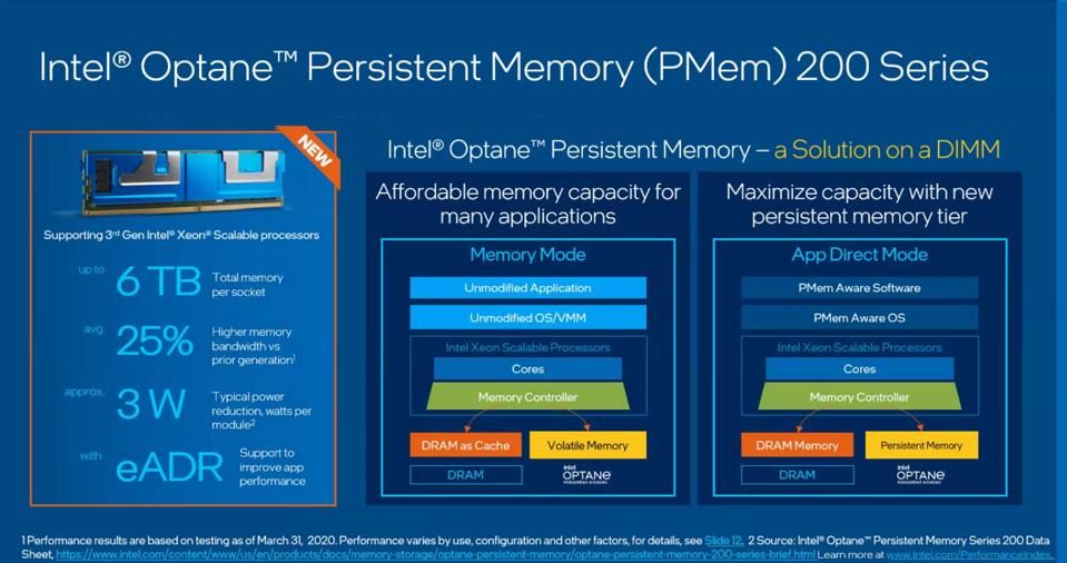 Intel's Optane 200 DIMMs