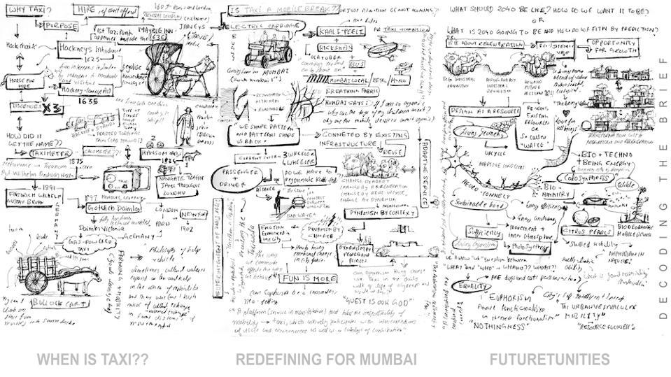 Jay Asundaria's Kaali-Peeli for Mumbai has a rich narrative arc