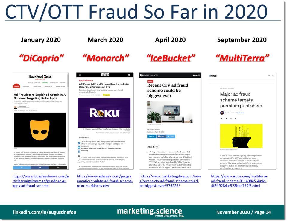 CTV Fraud in 2020 - DiCaprio, Monarch, IceBucket, MultiTerra