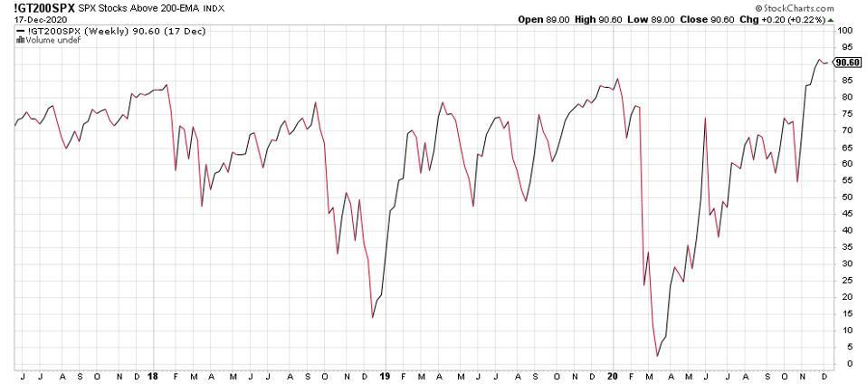 stocks equities