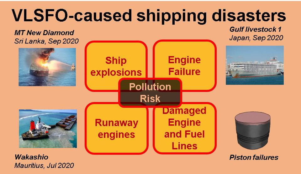 VLSFO present several major threats to shipping, sailors, coastal communities and the marine environment