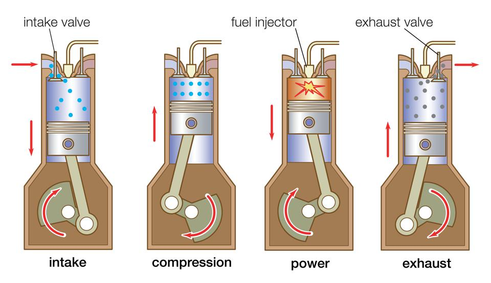 The fuel injector is a critical component to how a ship engine works and powers the vessel