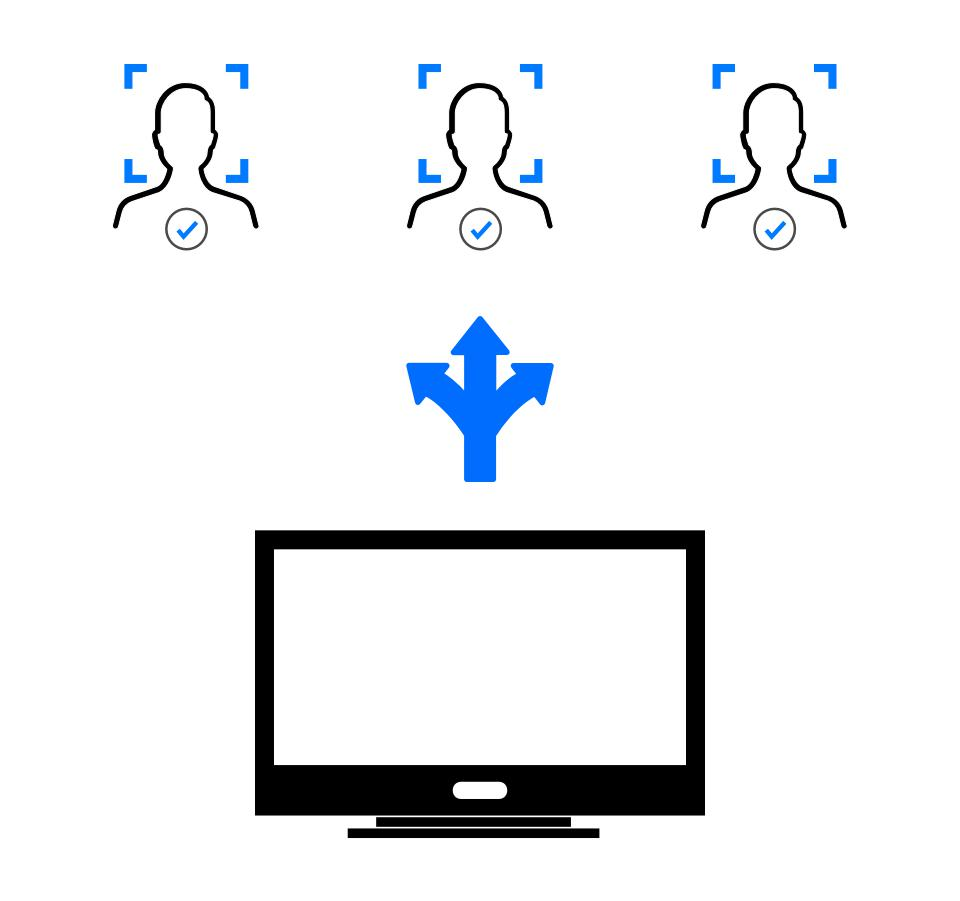 Computer screen with arrow pointing up, splitting into 3 arrows each pointing at a head.