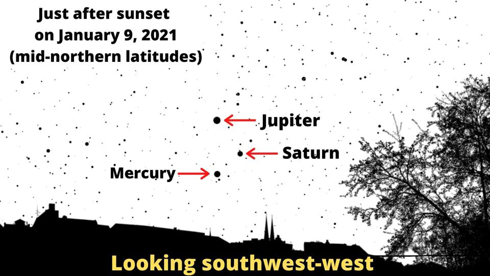 How to see a triple conjunction of planets on January 9, 2021.