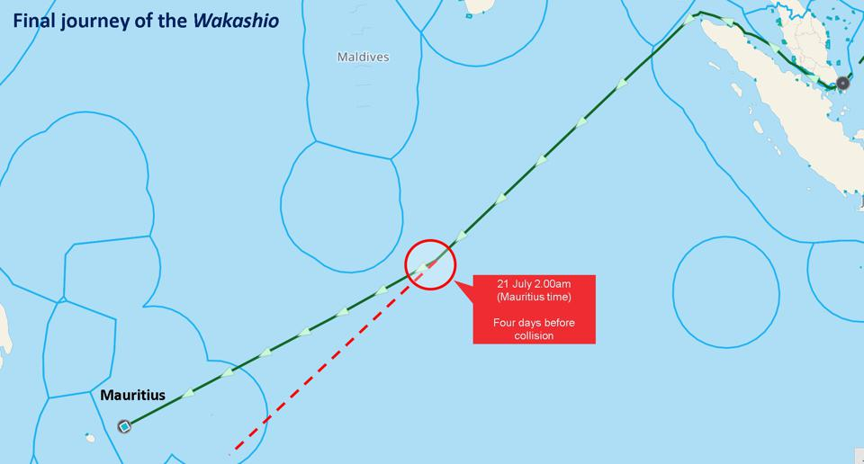 Satellite analysis by Windward reveals that if the Wakashio hadn't made the 13 degree turn toward Mauritius, it would have passed over 200 miles South of Mauritius.