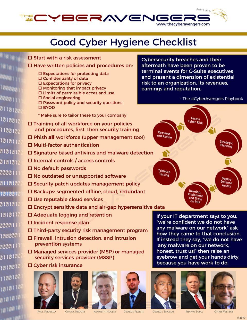 Good Cyber Hygiene Checklist
