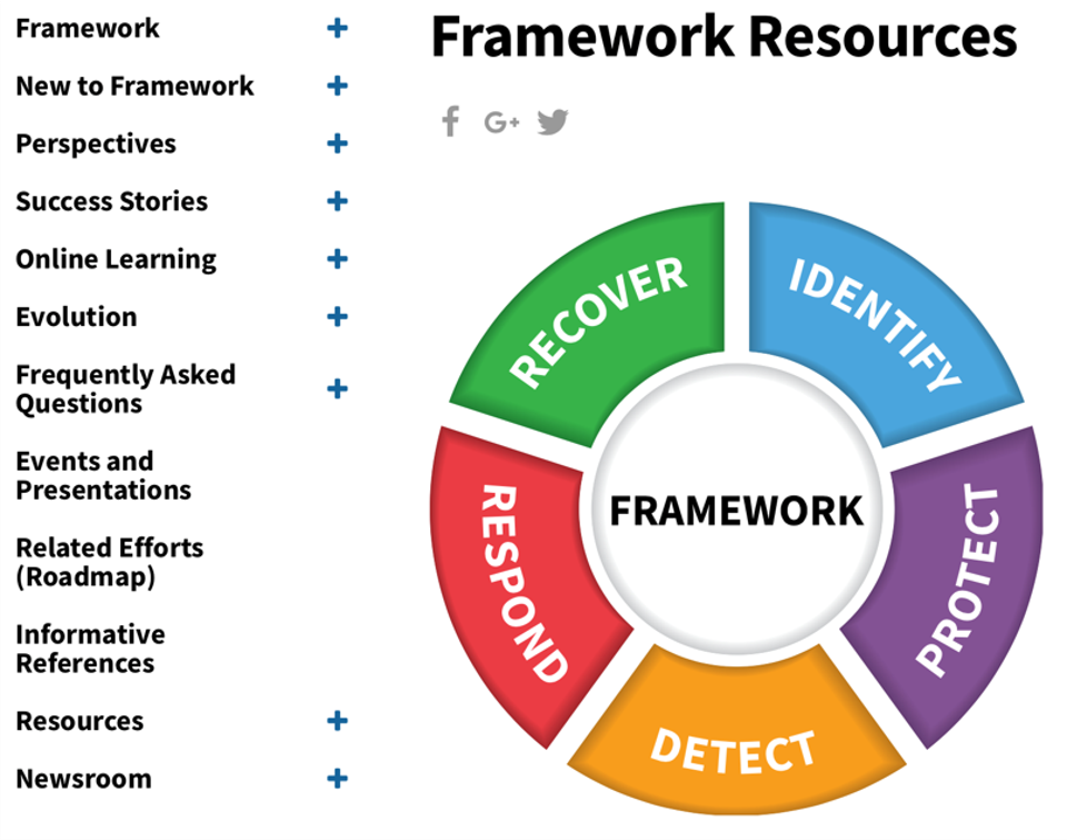 Framework resources