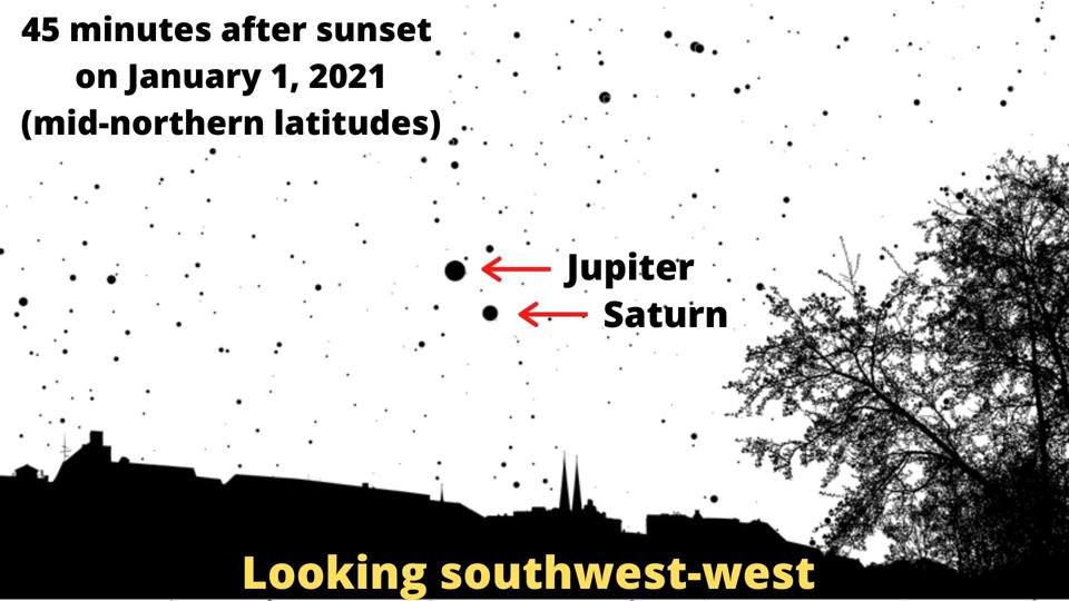 How to see and ″great conjunction″ before it sinks for good.