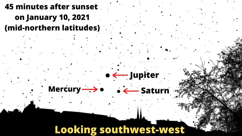 How, when and where to see the 'Triple Conjunction'