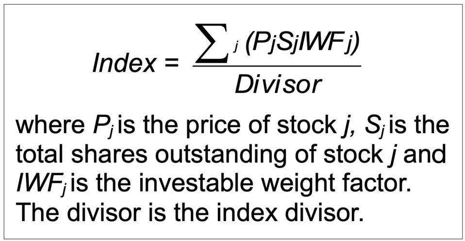 S&P 500 Formula